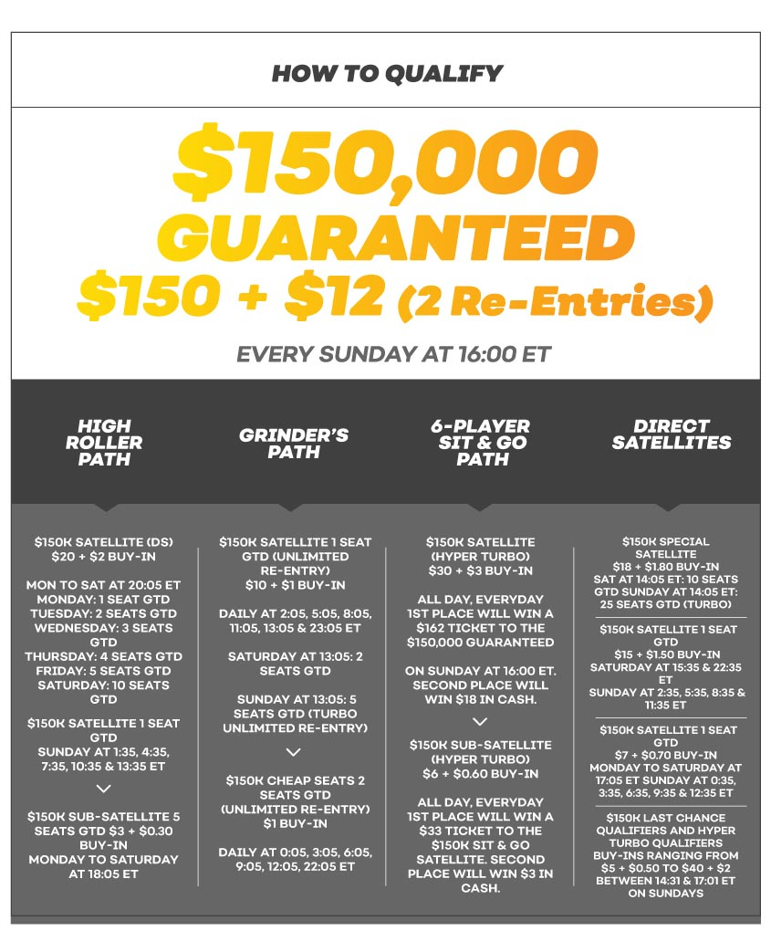 $150K Guaranteed