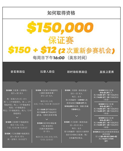$150K Guaranteed