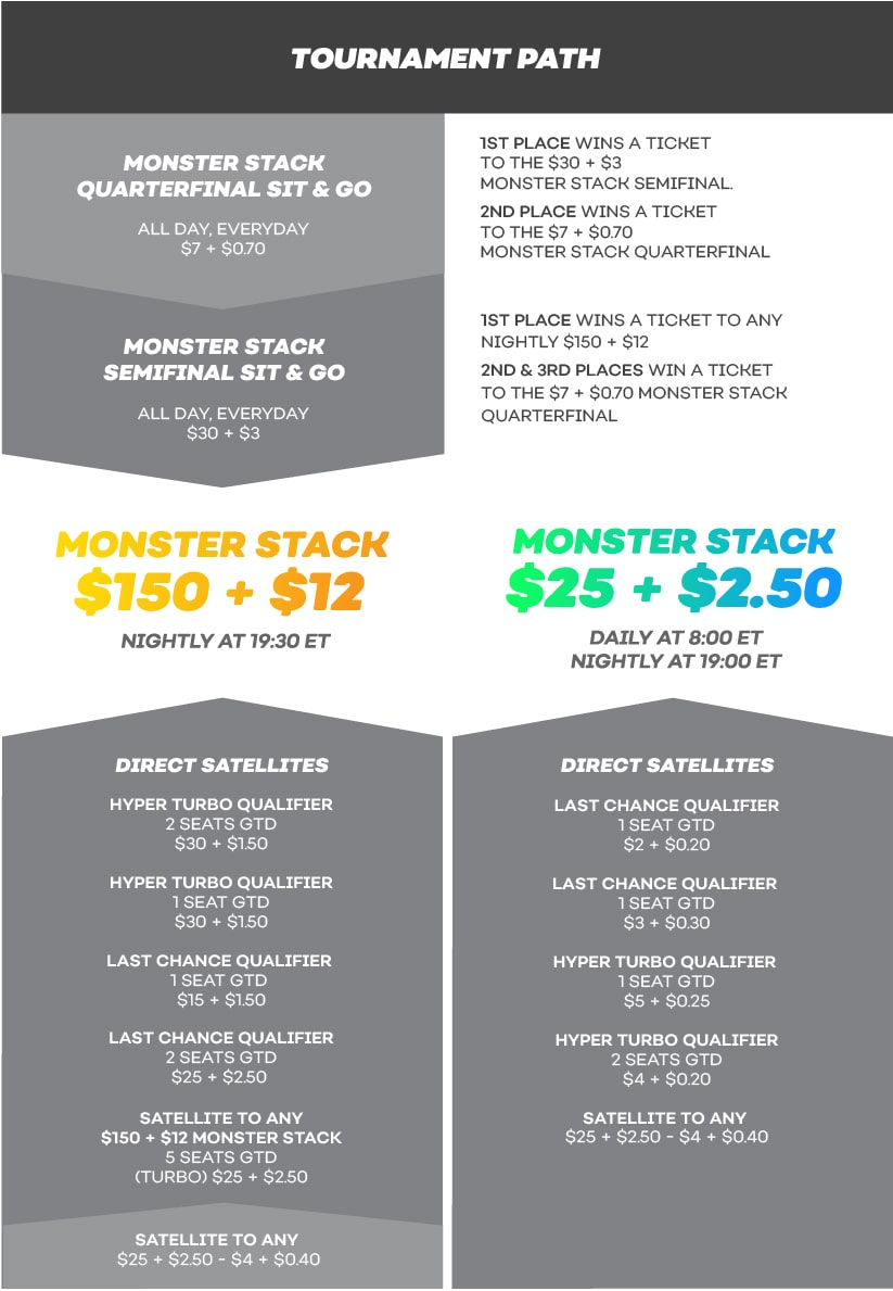 Monster Stack Tournaments